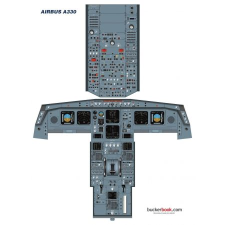 Poster Airbus A330 Entrenamiento POSTER.A330 BB Premium