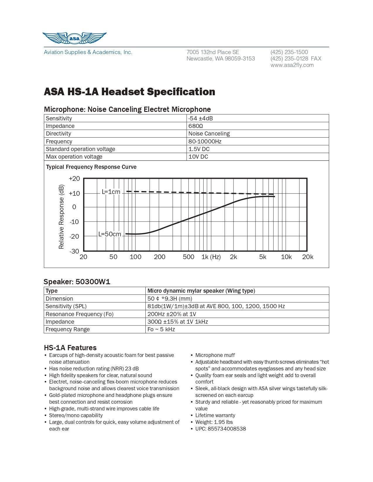 HS-1 DATASHEET BUCKERBOOK